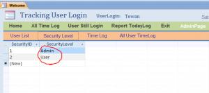 user level