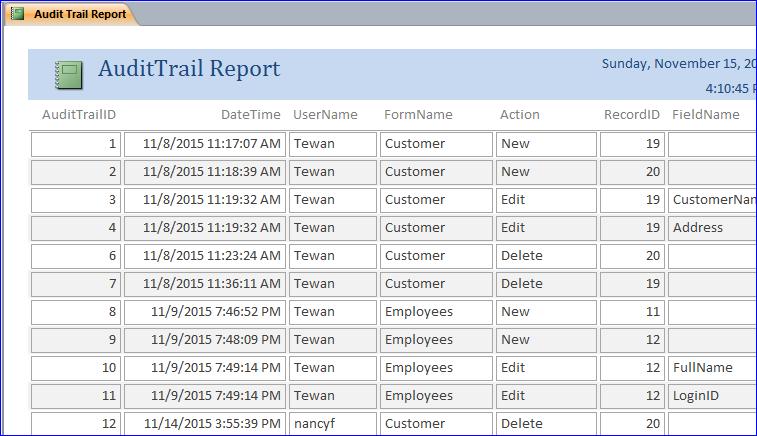 Create Audit Trail Database Iaccessworld Com