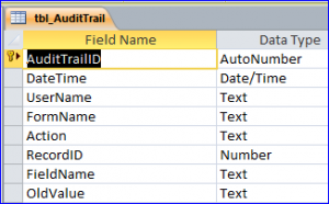 create audit table